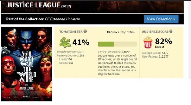 Epicstream 1 the rotten tomatoes audience score is double the tomatometer ccuart Choice Image